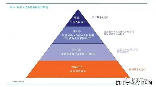 数字货币发展迅速,区块链领域或大有可为!  第2张 数字货币发展迅速,区块链领域或大有可为! 币圈信息