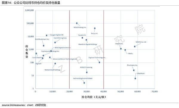 中币(ZB)分析:近期BTC上涨是由于投资者需求增加形成的供应冲击  第14张 中币(ZB)分析:近期BTC上涨是由于投资者需求增加形成的供应冲击 币圈信息