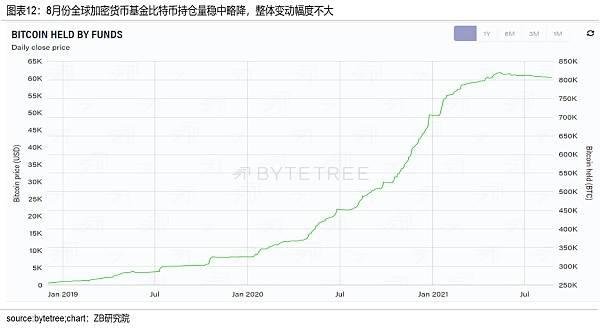 中币(ZB)分析:近期BTC上涨是由于投资者需求增加形成的供应冲击  第12张 中币(ZB)分析:近期BTC上涨是由于投资者需求增加形成的供应冲击 币圈信息