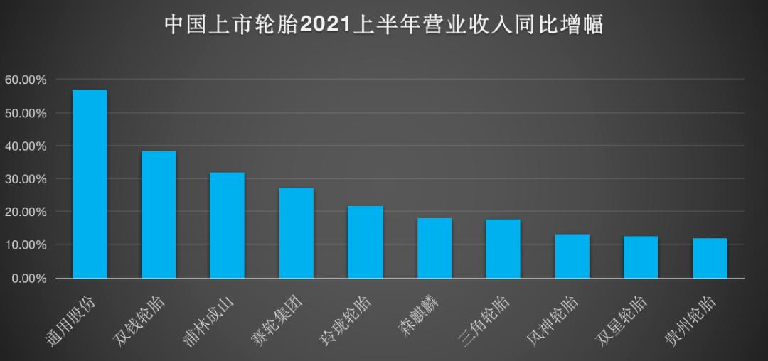 轮胎十大品牌排行榜_最新:中国十大轮胎排行榜!