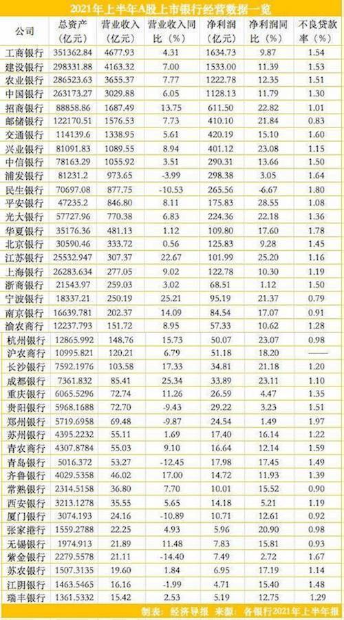 """银行理财周报18家理财子公司业绩""""曝光"""""""