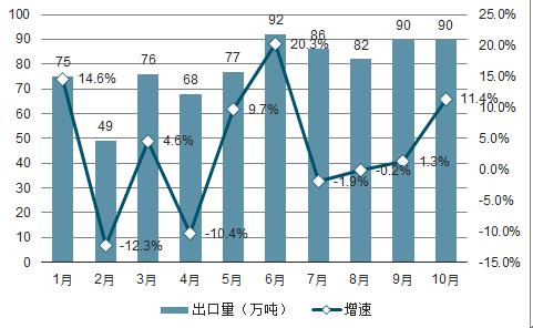 素菜排行榜_火锅点菜排行榜荤菜第一是毛肚素菜第一是藕片