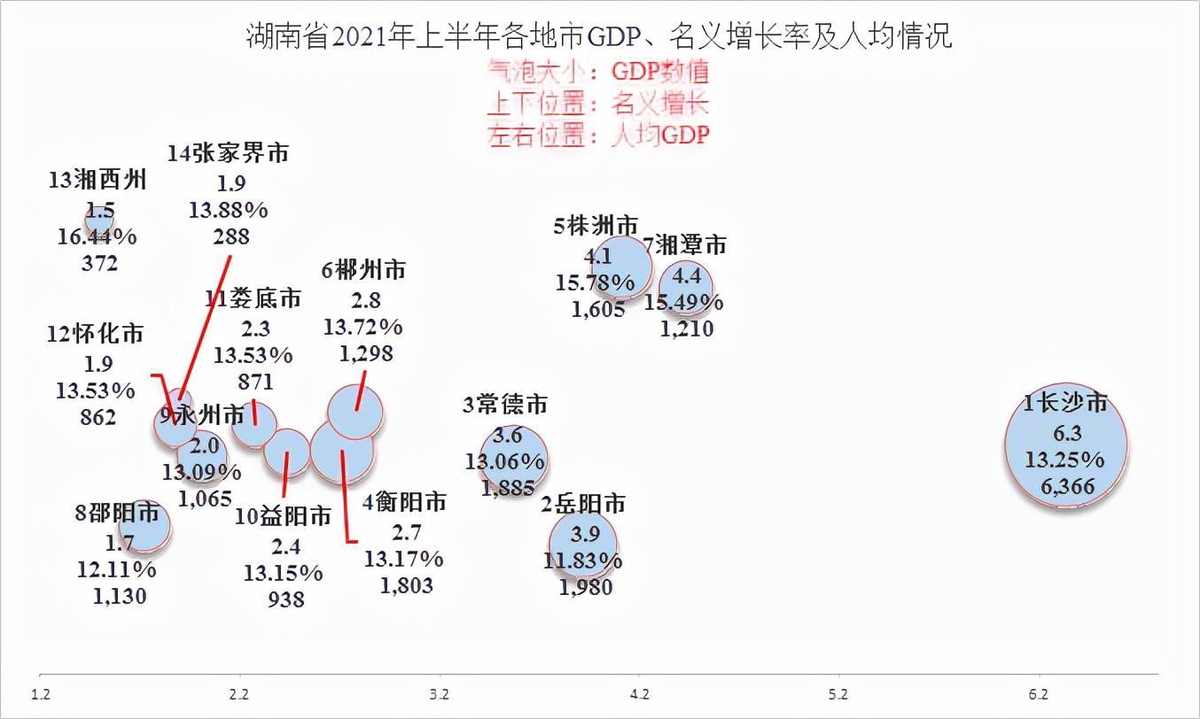 gdp2021年_神木人均存款第一!2021百强县+陕西77县31区GDP排名出炉