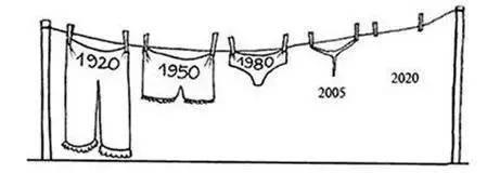 柒筑·舒心内裤——这个你还不知道的吧 内裤要这样穿才
