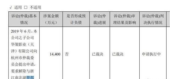张若昀与父亲张健等一审民事裁定书公开