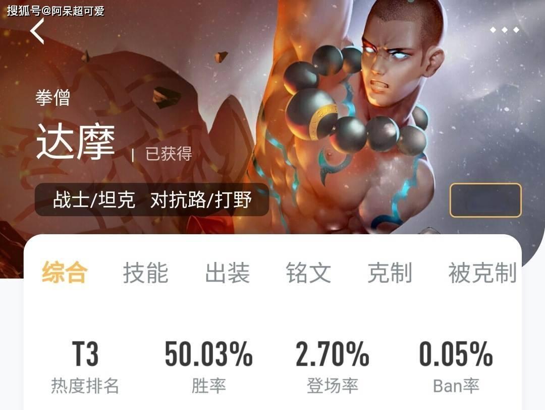 王者荣耀:达摩二次加强,大招伤害提升66%,是否可以晋级T1强度