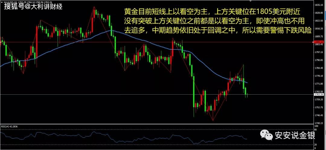 2021-9-23黄金原油股指操作策略-黄金短线看空为主,A50继续短线看空
