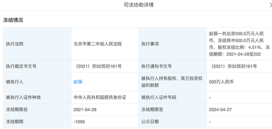 保证合同生纠纷 赵薇名下多家公司股权被冻结