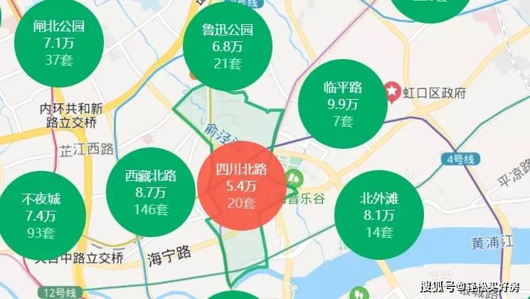 上海三大商业街之一,未来将打造上海中央活动区!