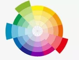 一些绘画配色的原理和搭配参考