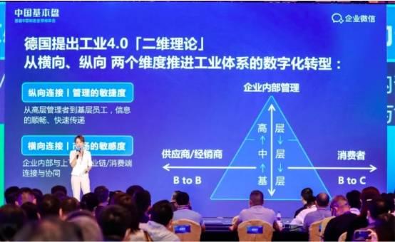 连接成就智慧制造丨企业微信荣获中国基本盘·年度数字化转型大奖-赋能企业奖
