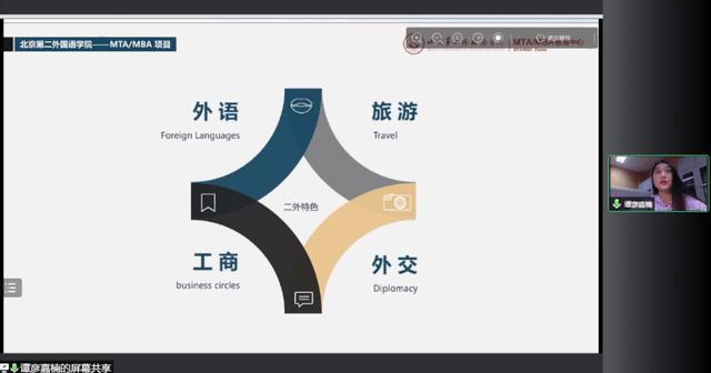 活动回顾 北京第二外国语学院MTA/MBA招生说明会圆满结束