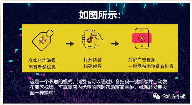 温州抖音同城霸屏爆店码,爆店码使用,爆店码怎么做?