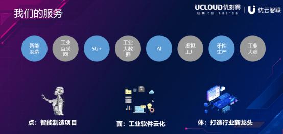 """UCloud优刻得亮相成都工博会""""点、面、体三维立体""""推动工业云上智能制造"""