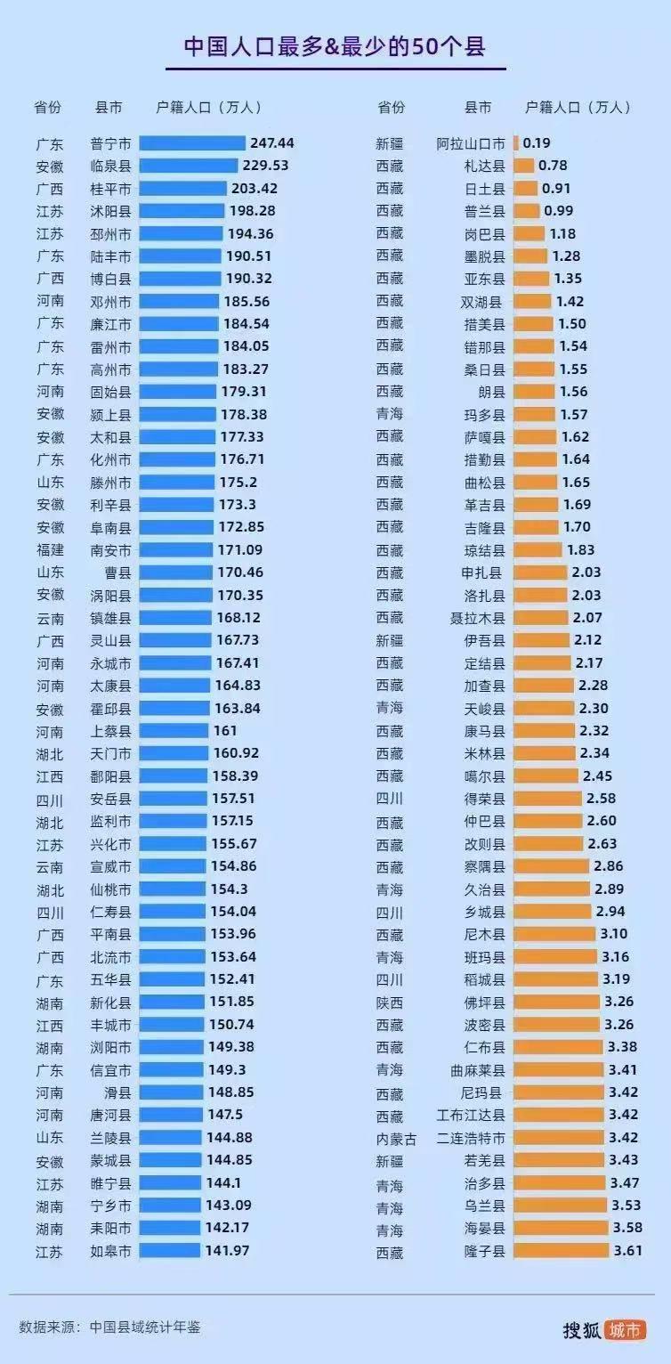 """中国人口太多_数·百年中国人口的""""多""""与""""少"""""""