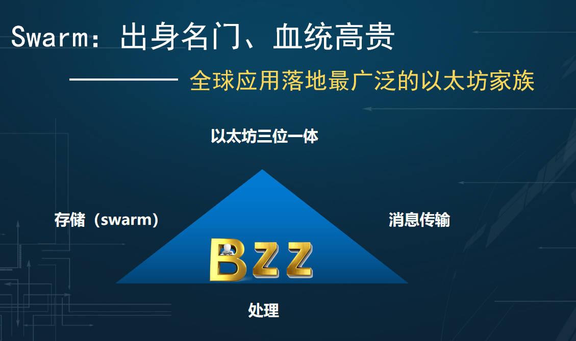 什么是BZZ挖矿?BZZ挖矿可以挖多少币?BZZ矿机要注意什么?