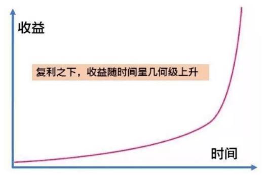 丰柚学堂 用这一招,每月多挣3k-1w