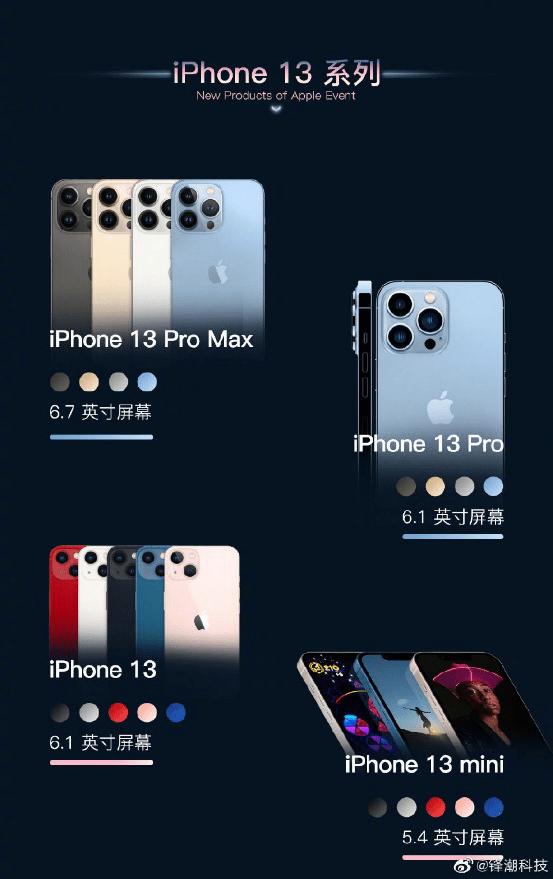iPhone13正式发布,荣耀新摄影技术也将亮相
