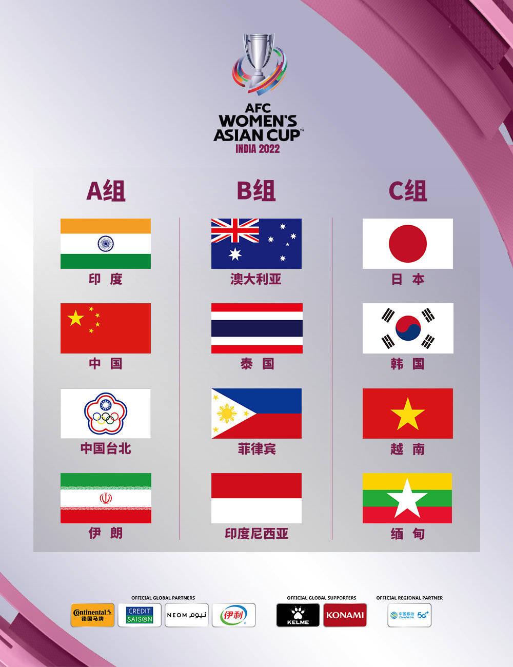 2022女足亚洲杯抽签:中国与印度、伊朗、中国台北同组