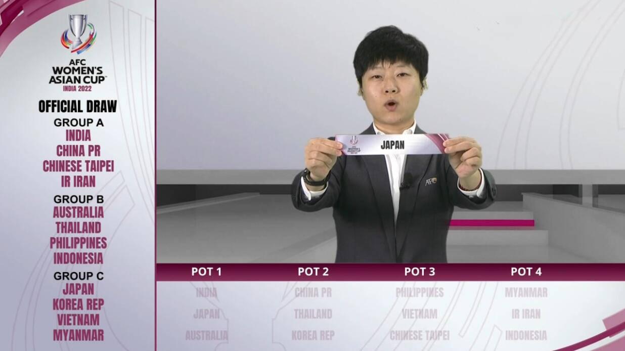 女足亚洲杯解签:中国队小组鹤立鸡群 进四强难度不大