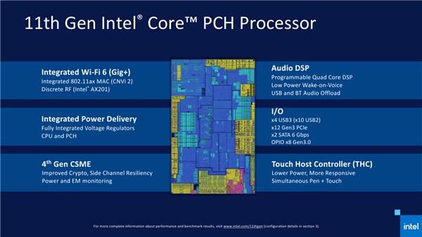 Intel 11代酷睿正式发布 近年来最大的一次飞跃的照片 - 9