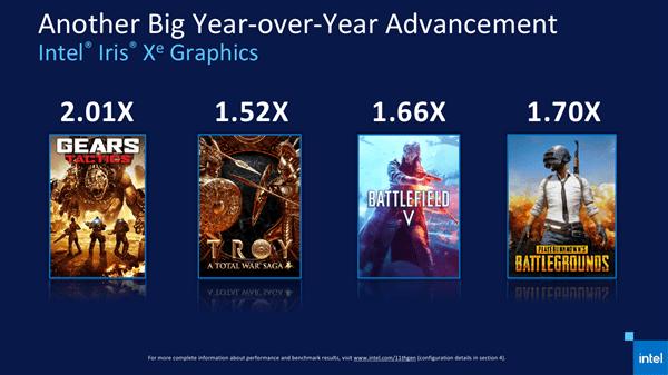 Intel 11代酷睿正式发布 近年来最大的一次飞跃的照片 - 30