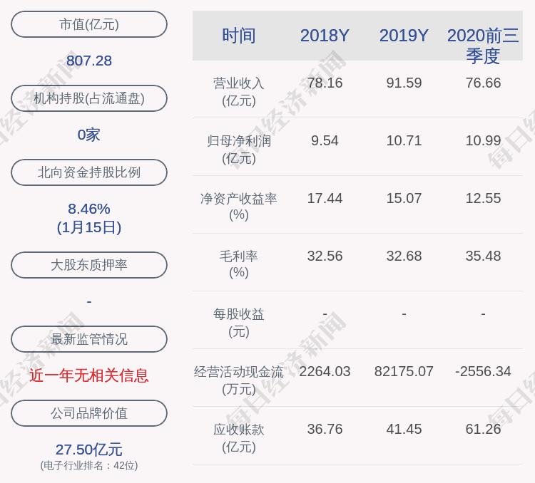 中航光电:韩丰辞掉总经理职位仍出任执行董事职位