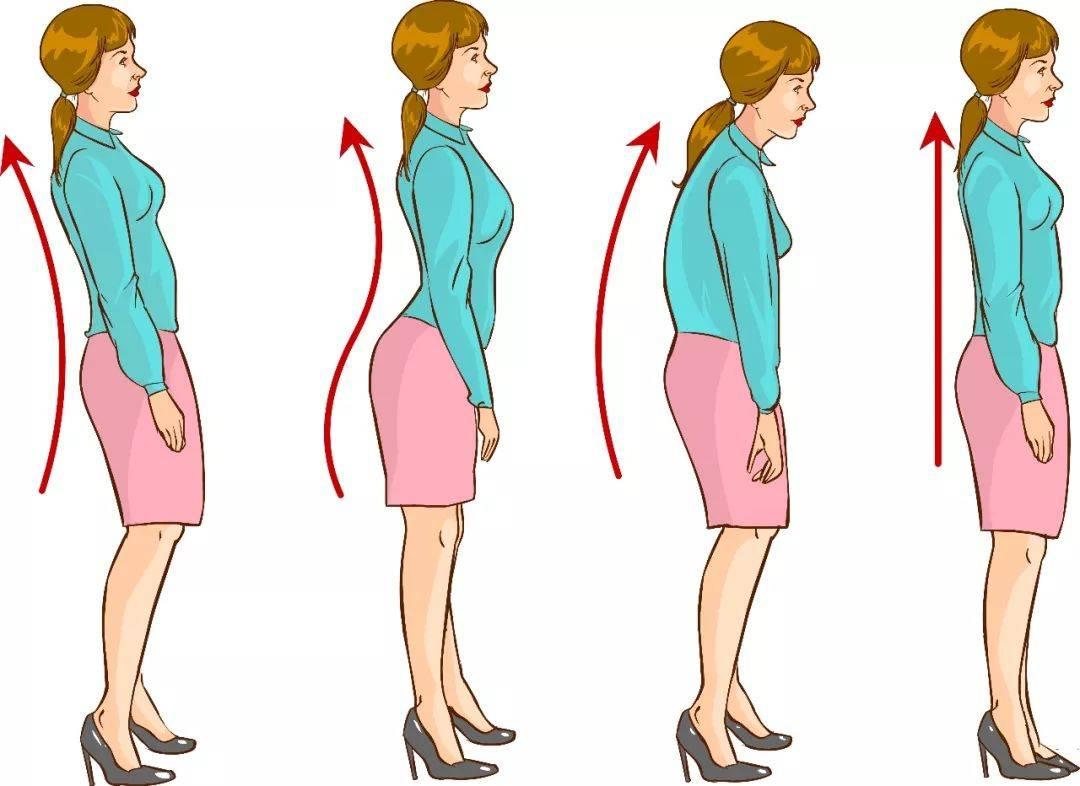 """32张生活常见""""错误VS正确""""身体姿势图,你做对了吗?_调整"""