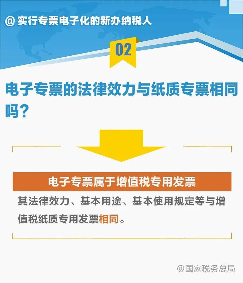 大赢家棋牌国度税务总局宣布了《 关于在新办纳税人中实行增值税专用发票电子化有关事项的通告 》(国度税务总局通告2020年第22号)