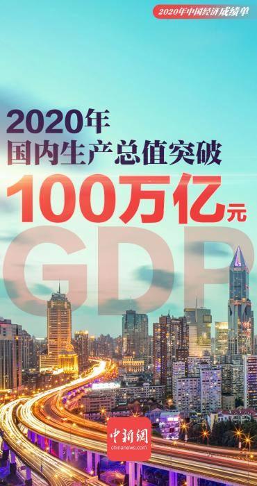 到2020年经济总量达到()万亿元_2020-2021跨年图片