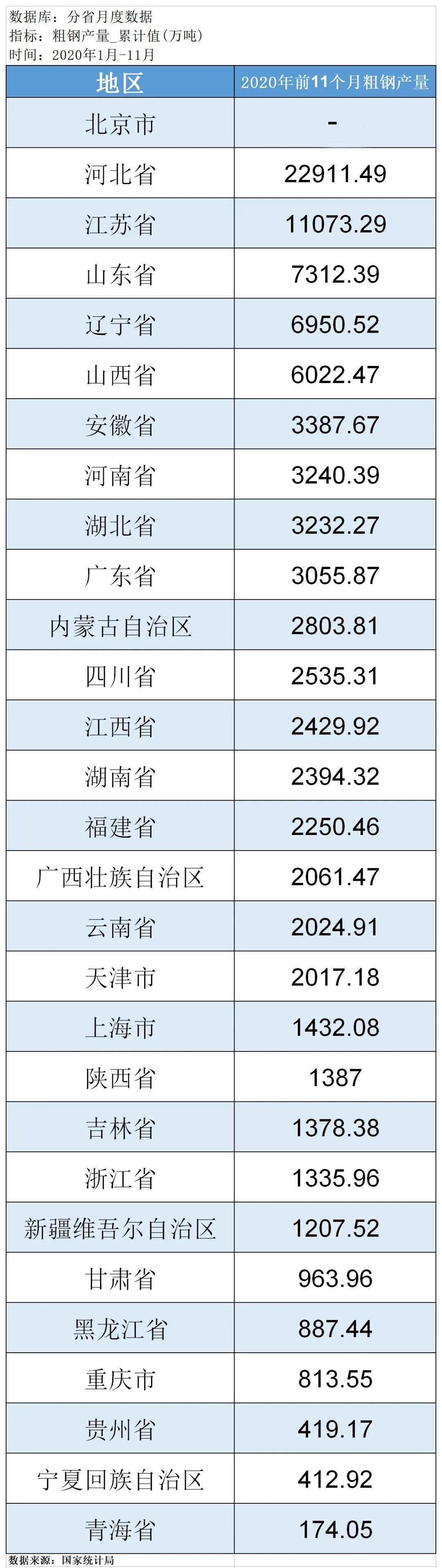 我国m2比gdp_王永利:为何中国GDP比美国小,M2却大得多