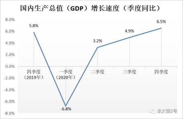 2020年化州市GDP经济总量_美国gdp2020年总量