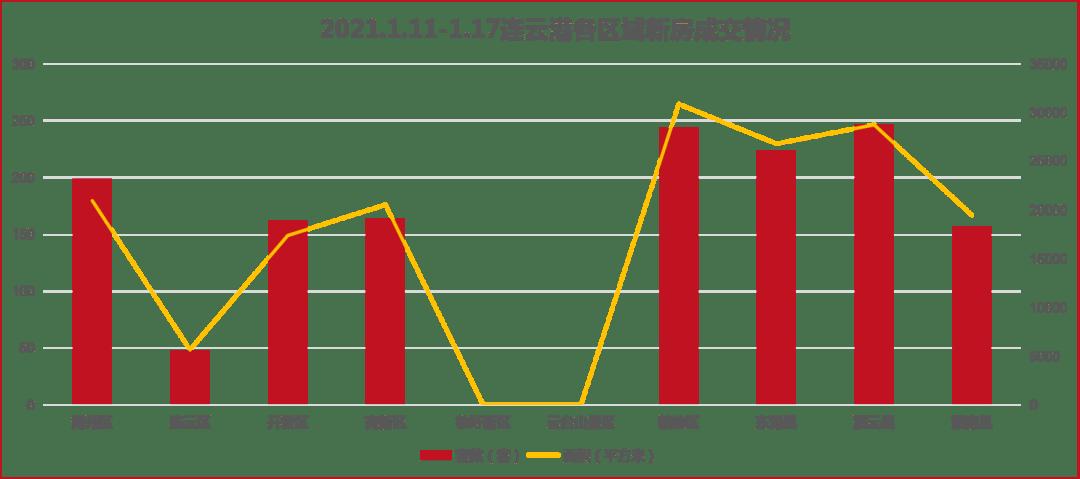 2021年连云港各个区gdp_深圳2021年一季度10 1区GDP排名来了 各区重点片区及项目曝光