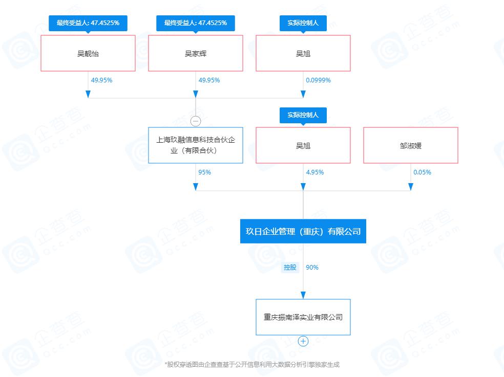 "CDL""宫斗"",殃及协信?"