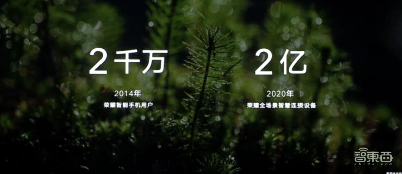 荣耀独立后首发V40!CEO赵明:所有供应商已恢复合作,8000员工一半研发