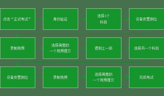 广州大学2021年播音主持专业校考招生简章公布,在广东招60人