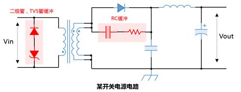 电感最重要的公式(必备收藏)
