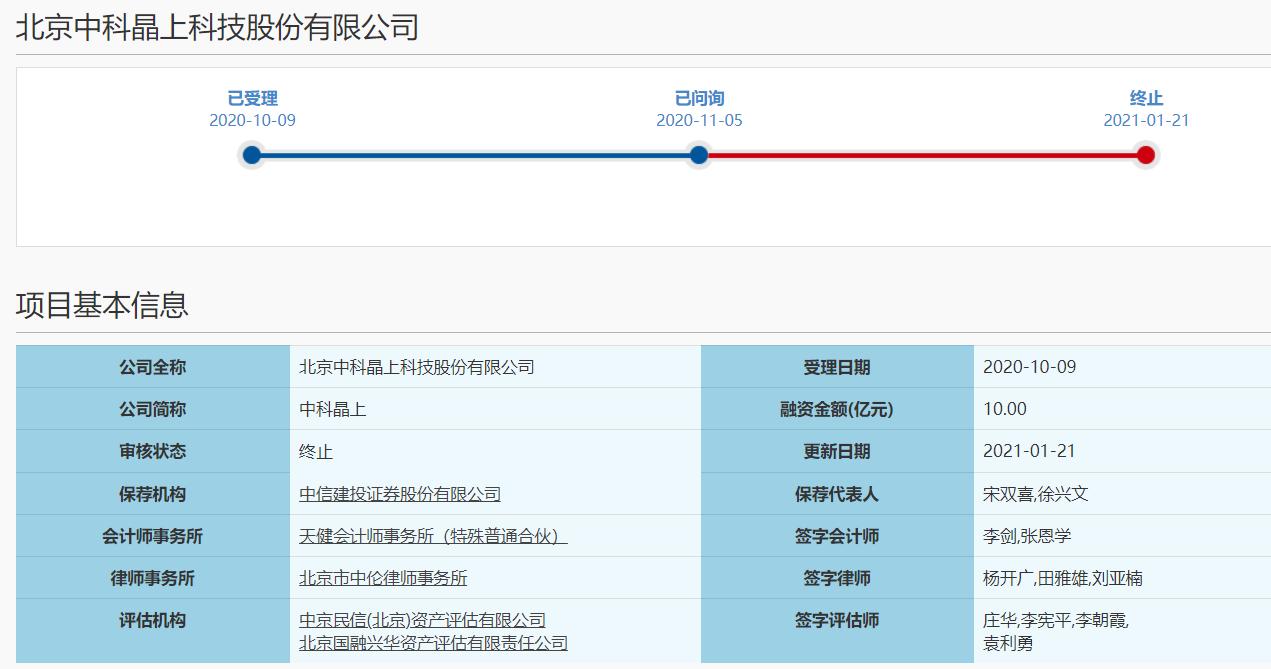 主动撤回申请,中科京商科技板IPO已终止