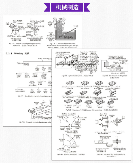 和记平台metal cutting 冲压、切削加工布局工艺性 / 38 3.3Technological appropriateness for plastic parts and powder metallurgy parts 塑件、粉末冶金件的布局工艺性 / 48 3.4Technological appropriateness for machine assembly呆板装配的布局工艺性 / 48 Unit 4 Design of Mechanisms机构设计 / 50 4.1Design of linkage mechanisms连杆机构设计 / 50 4.2Design of spatial linkage mechanisms空间机构设计 / 51 4.3Design of cam mechanisms凸轮机构设计 / 52 4.4Design of common variated mechanisms常用变异机构设计 / 55 Unit 5 Transmission Design 传动设计 / 65 5.1Design of gear transmission齿轮传动设计 / 65 5.2Design of belt and chain drive带和链传动设计 / 73 5.2.1Belt drive带传动 / 73 5.2.2Chain drive链传动 / 77 5.3Design of hydraulic power transmission液压传动设计 / 79 Unit 6 Mo(u)ld and Die Structure Design 模具布局设计 / 96 6.1Mo(u)ld and die for metal forming冲压模具 / 96 6.2Die and mo(u)ld for plastics塑料模具 / 109 6.3Mo(u)ld for die cast压铸模具 / 115 6.4Other mo(u)lds其他模具 / 115 6.4.1Powder metallurgy mo(u)ld粉末冶金模具 / 115 6.4.2Sand mo(u)ld翻砂模具 / 118 6.4.3Forging mo(u)ld锻压模具 / 121 Part 2 Mechanical Manufacture机器制造 Unit 7 Methods of Mechanical Manufacturing机器制造技能 / 122 7.1Manual operations手工操纵 / 123 7.2Heat process for metals金属的热加工工艺 / 130 7.2.1Casting锻造 / 130 7.2.2Forging锻压 / 138 7.2.3Welding焊接 / 144 7.2.4Heat treatment热处理惩罚 / 153 7.3Cutting principle切削道理 / 154 7.4Traditional mechanical machining methods传统机器加工技能 / 158 7.4.1Turning on lathe车削加工 / 158 7.4.2Milling铣削加工 / 160 7.4.3Boring process镗削加工 / 163 7.4.4Drilling and ream process钻削、铰削加工 / 163 7.4.5Reciprocating machining process来去式加工 / 164 7.4.6Abrasives process磨削加工 / 164 7.4.7Coated abrasive belt grinding砂带磨削加工 / 167 7.4.8Super finishing超精加工 / 167 7.4.9Gear cutting齿轮加工 / 168 7.5Non-traditional processes非传统加工(特种加工)工艺要领 / 170 7.5.1EDM电火花加工 / 171 7.5.2ECM电化学加工 / 173 7.5.3USM超声加工 / 175 7.5.4CHM化学加工 / 176 7.5.5EBM电子束加工 / 177 7.5.6IBM离子加工 / 177 7.5.7LBM激光束加工 / 179 7.5.8RP快速成形 / 180 7.5.9AJM/WJM/AWJM磨料射流/水射流/磨料水射流加工 / 181 7.5.10MAM磁性磨料加工 / 183 7.5.11MEMS微电子制造 / 183 Unit 8 Manufacturing Processes and Toolings机器制造装备 / 186 8.1Cutting tools切削刀具 / 186 8.1.1Turni