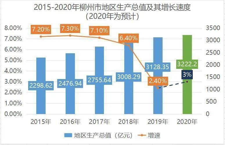 2020广西玉林gdp_广西玉林图片