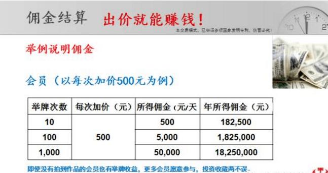 苏州微拍文交所的投1万一年内给100万元?你信吗?