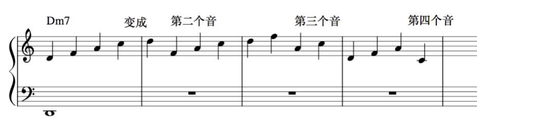 高德平台代理开户【直播预告】爵士钢琴的即兴旋律设计