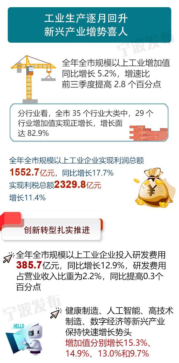 2021慈溪gdp_2021慈溪经济风云榜颁奖大会举行