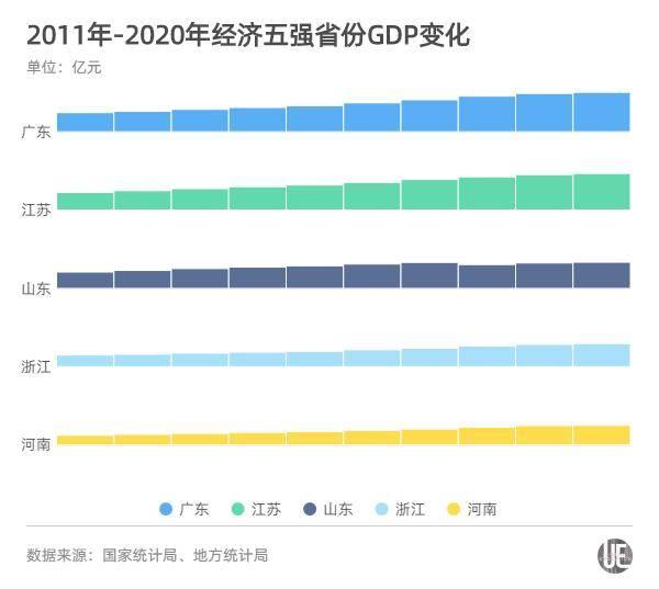 非洲国家gdp及增速排名_29省最新GDP排名公布,19省增速高于或等于全国平均线