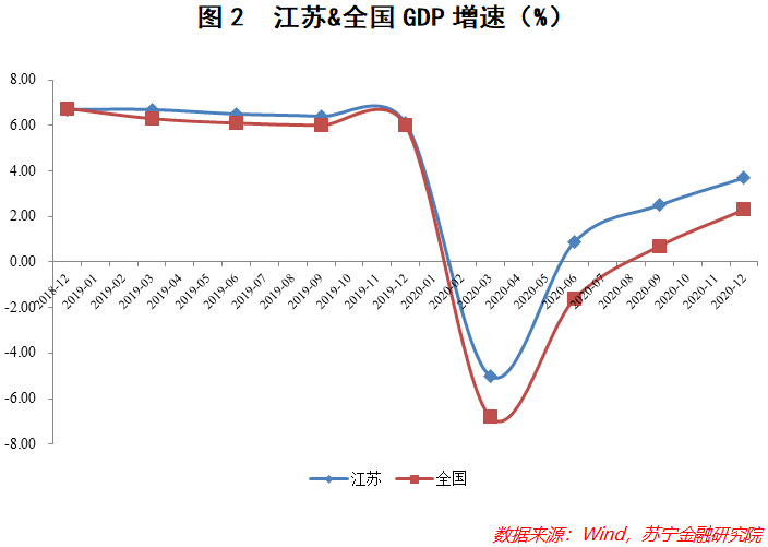富村镇GDP