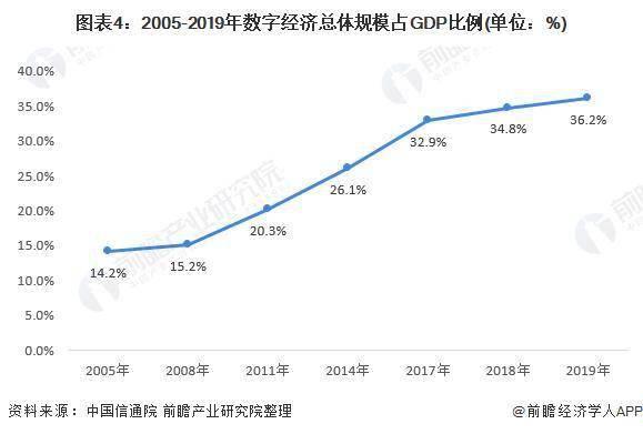 2019年经济总量公布时间_2015中国年经济总量(2)