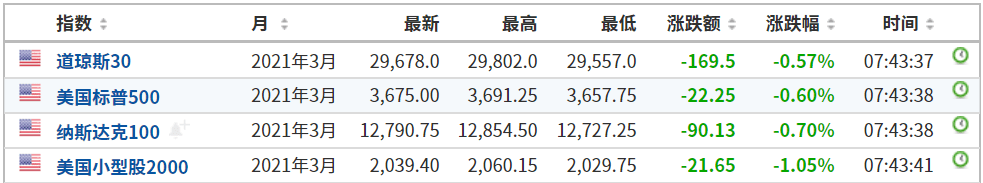 「上海股票配资」刚刚!逼空再度进入高潮,白银大幅跳涨!交易