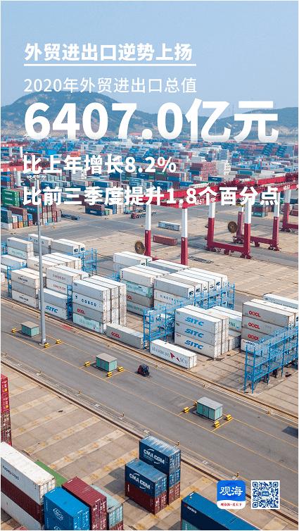2020年上半年济南GDP增速_2017年上半年副省级城市经济增速排行揭晓,济南第二,仅次于深圳