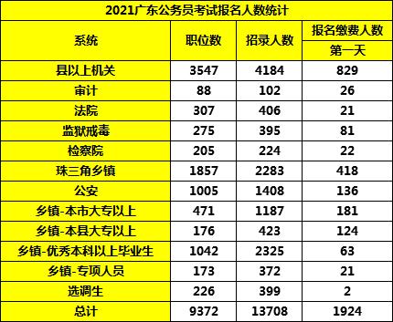 揭阳市总人口有多少_惠来有多少人 男女比例是多少呢