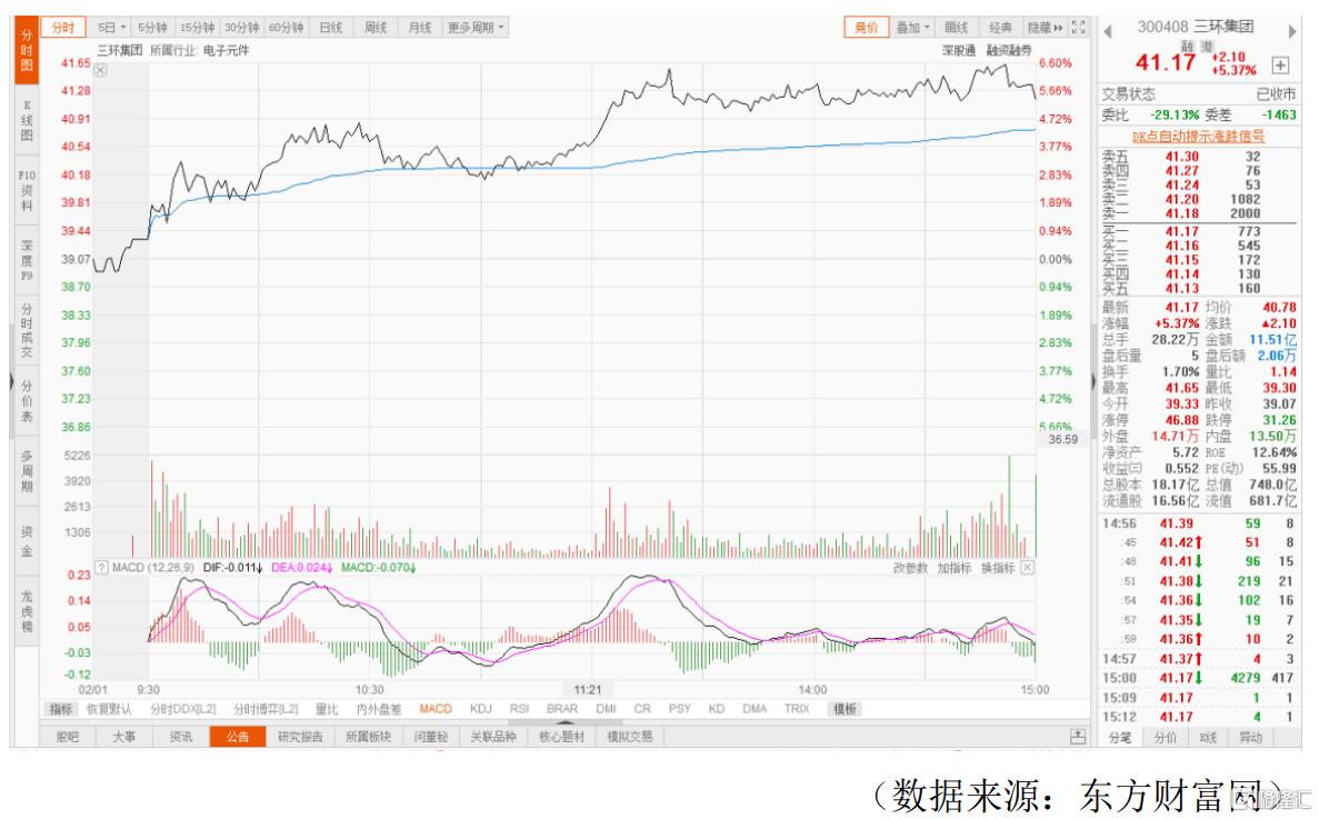 MLCC龙头三环集团(300408)再次满足涨价预期,能否点燃市场热情?